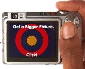 Marketing Snapshot