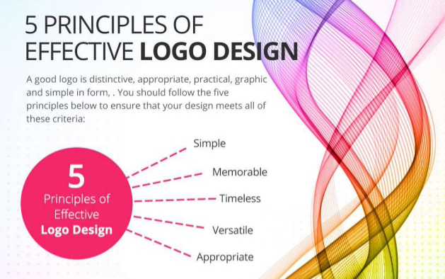 small business launches and 5 principles of logo design